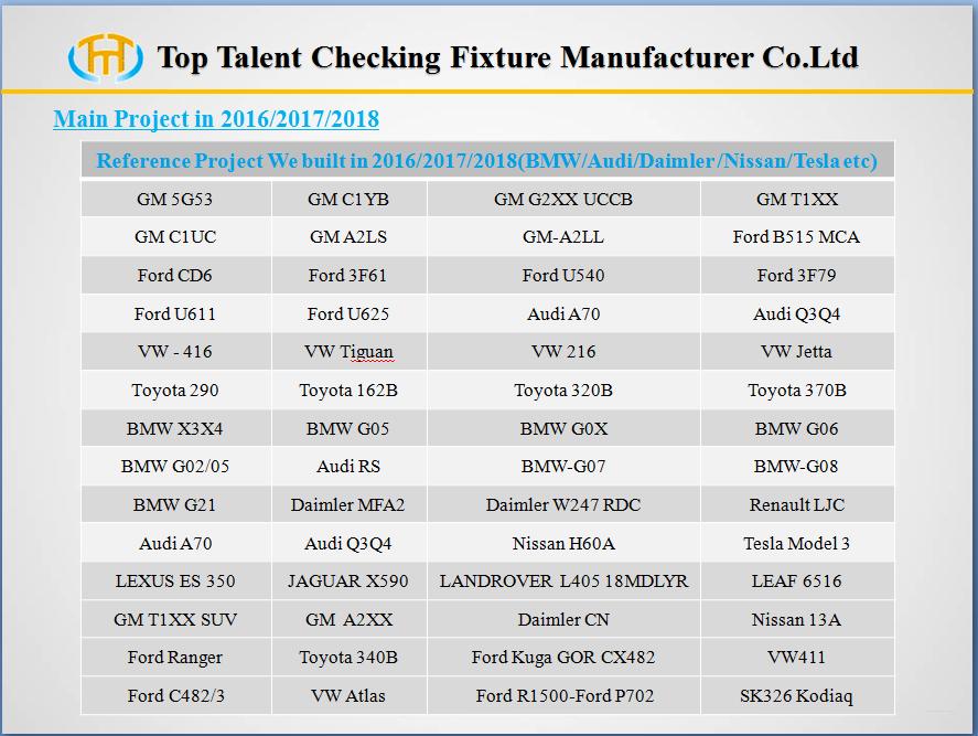 Top Talent jig fixture online sale-2